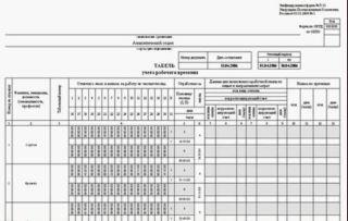 Табель учёта рабочего времени. Формы Т-12, Т- 13